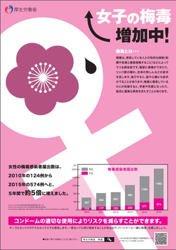 厚労省の啓発ポスター