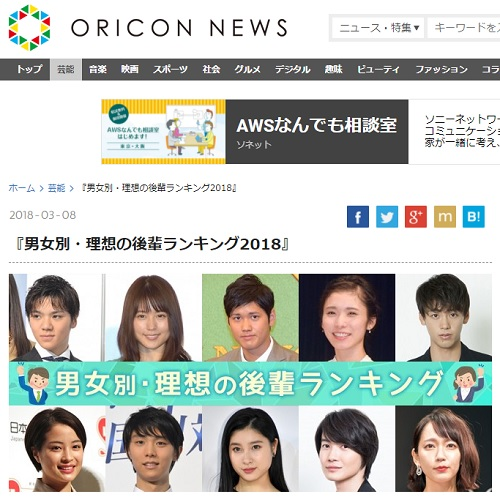 男は有能、女は癒し…『男女別・理想の後輩ランキング2018』に見る、日本の職場のフツーな価値観の画像1