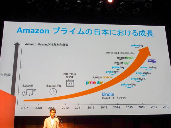 日本でも会員数を伸ばす「Amazonプライム」