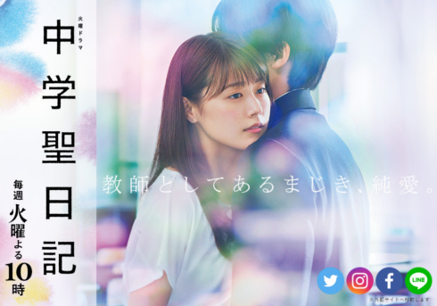 TBS『中学聖日記』オフィシャルサイトより
