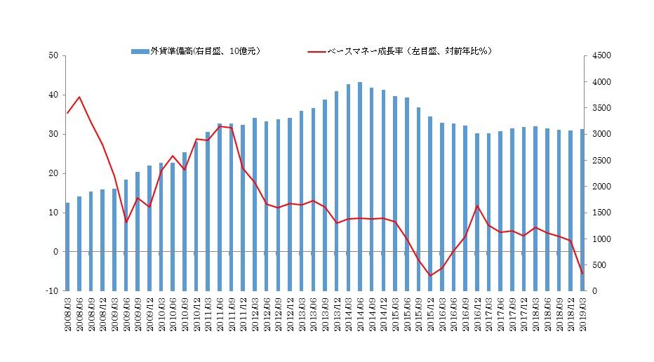 「財政均衡」と「反緊縮」の対立は中国でも起きている? 世界経済に大きな影響を与える中国の経済政策